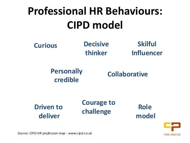 the hr profession map essay Introduction my hr map is an online self-assessment tool that allows cipd members to engage interactively with the cipd hr profession map to support their own professional development.