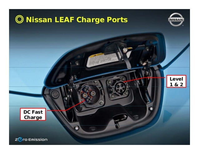 Great Nissan LEAF Charge ...