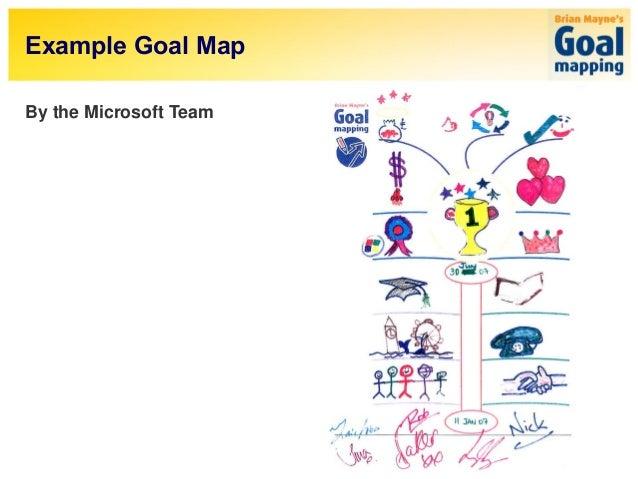 Goal Mapping Keynote Presentation Brian Mayne