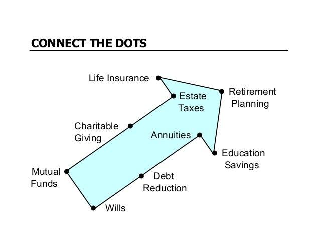 Rudder = Goals Hull = Savings Sail = Investments = INSURANCE FINANCIAL SAILBOAT