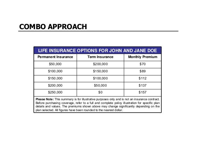 COMBO APPROACH LIFE INSURANCE OPTIONS FOR JOHN AND JANE DOE New Permanent Insurance Remaining Term Insurance Additional Mo...