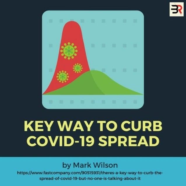 Recap Carousel: Key Way to Curb Covid-19 Spread