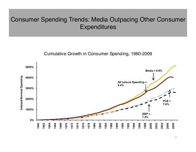 2012 State of Media Presentation Slide 2