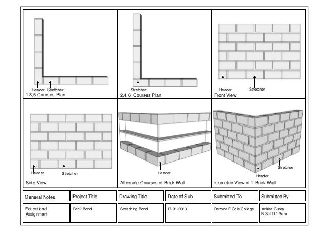Brick bonds header stretcher stretcher ccuart Choice Image