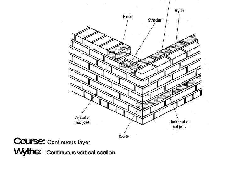 Brick Masonry Fall 09