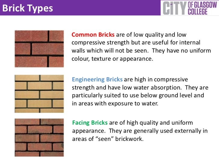 Brick walling an introduction for Brick types and styles
