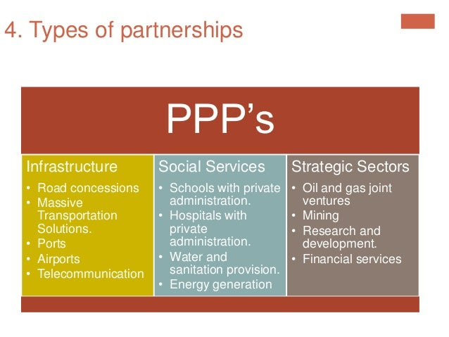 public private partnership present status and Conditions that must be present before a public-private mix can really  ppp) – will be paraded widely as a leading tool of public management and economic.