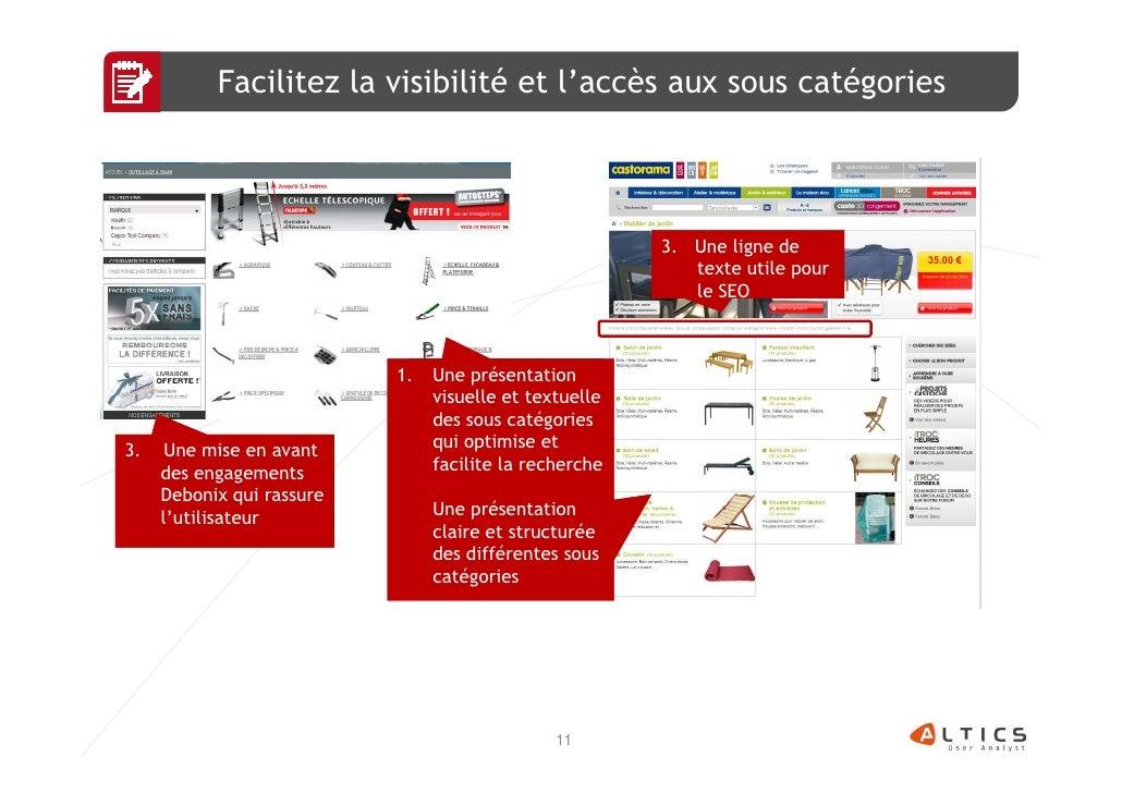 Facilitez la visibilité et l'accès aux sous catégories                                                        3. Une ligne...