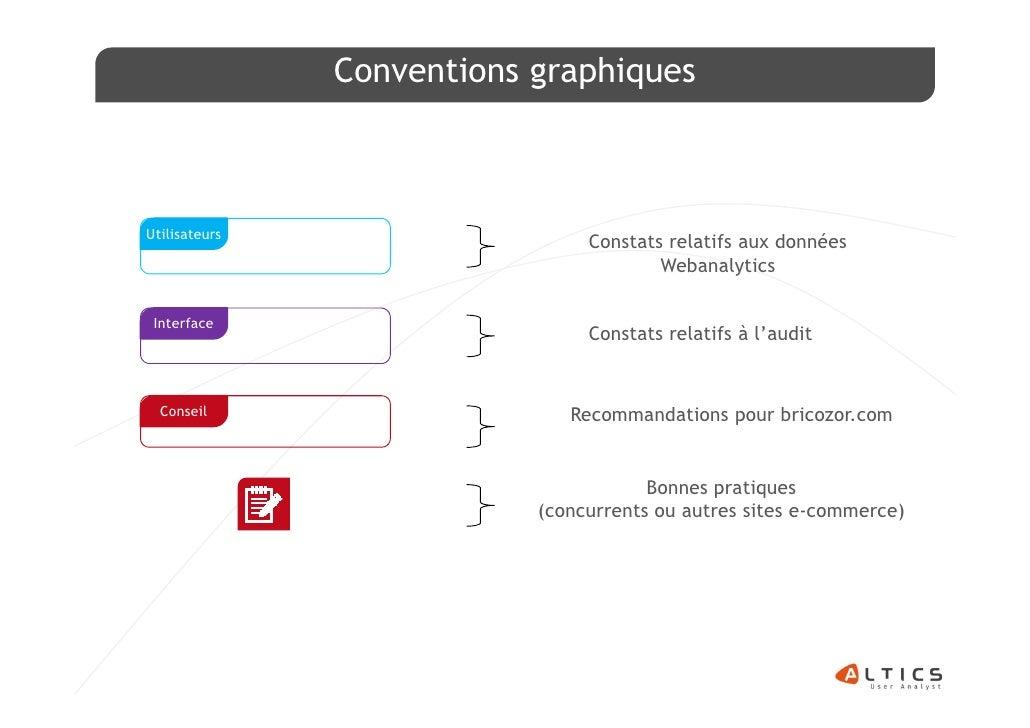 Conventions graphiquesUtilisateurs                                Constats relatifs aux données                           ...