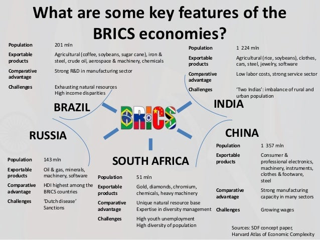 brics economy Brics nations - brazil, russia, india, china and south africa - account for 43 per cent of the world's population and 25 per cent of the global economy despite a global economic slowdown, brics has been a main economic engine for the world economy countries such as brazil and russia, which.