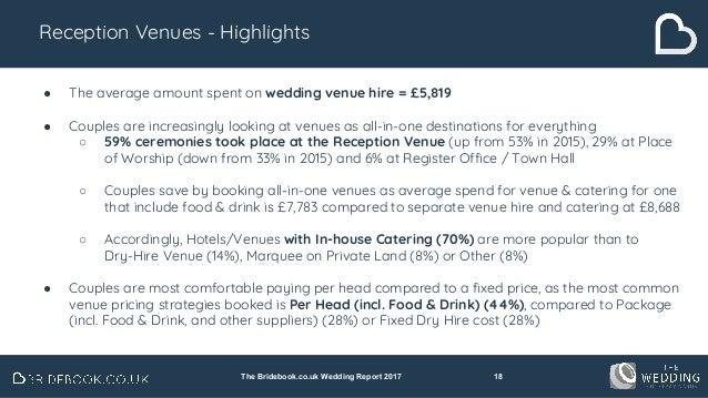 Bridebook Co Uk Wedding Report 2017