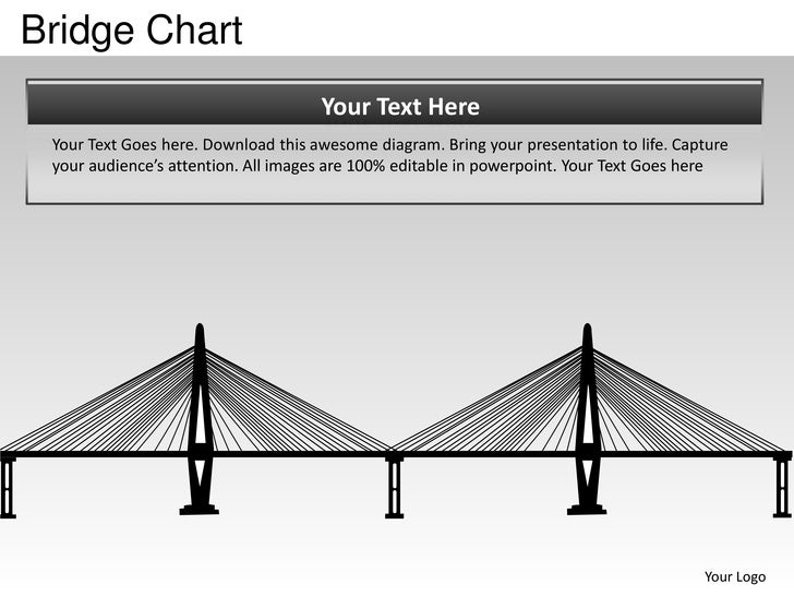 Bridge chart powerpoint presentation templates bridge chart ccuart Gallery