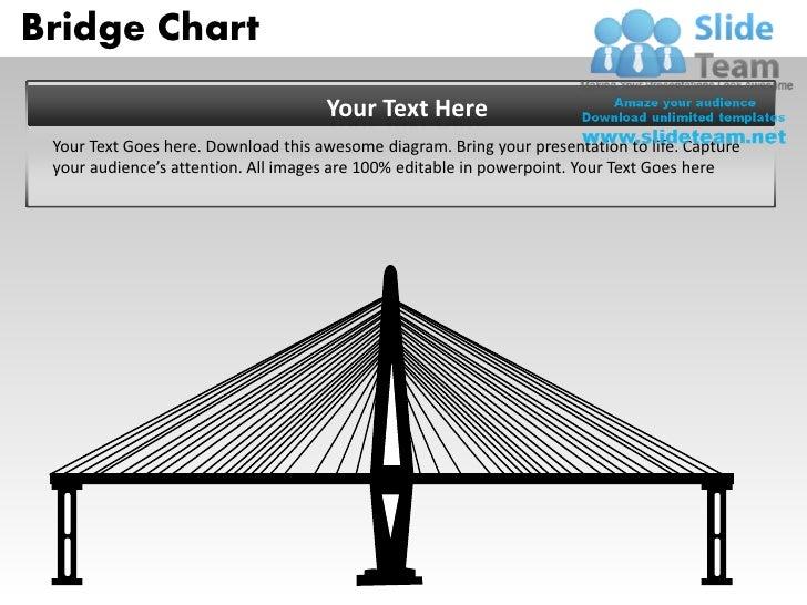 Bridge chart ppt templates bridge ccuart Gallery