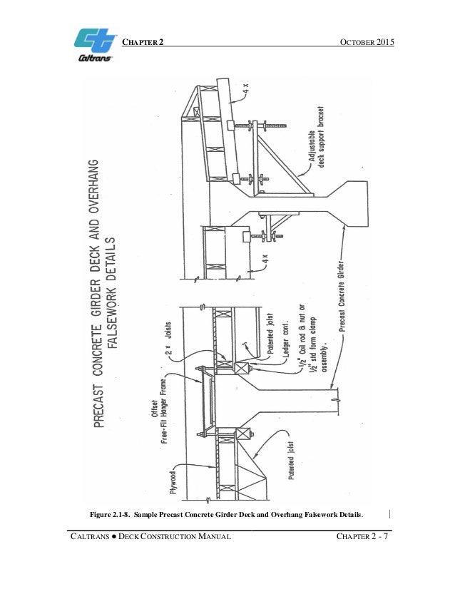 Bridge deck construction manual