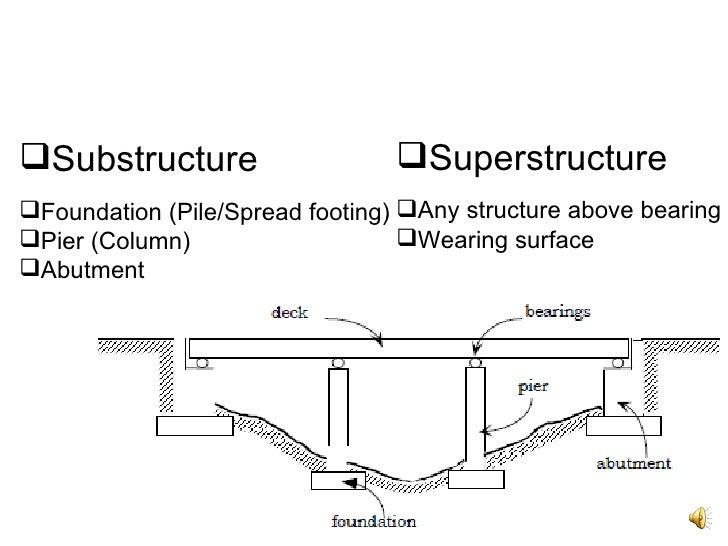 Bridge Substructure Design Pdf