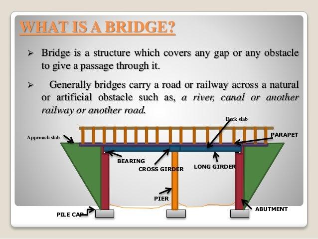 Bridge foundation and its loading system