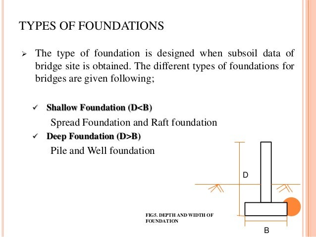 Bridge foundation and its loading system for What types of foundations are there