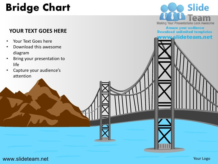 Bridge Chart     YOUR TEXT GOES HERE •    Your Text Goes here •    Download this awesome      diagram •    Bring your pres...