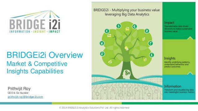 © 2014 BRIDGEi2i Analytics Solutions Pvt. Ltd. All rights reserved BRIDGEi2i Overview Market & Competitive Insights Capabi...