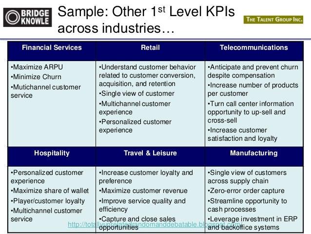 Bridge Knowle Workshop - Developing Effective KPIs (Main Slides)