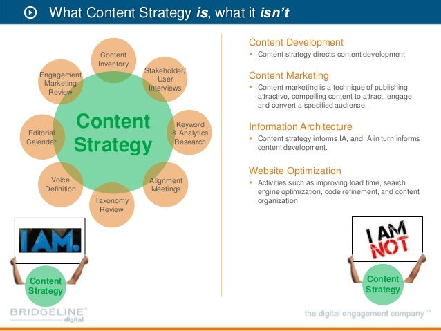 Isg Webinar Content Strategy  Seo  How To Develop A Plan To Attrac