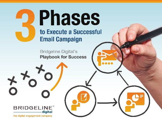 3  Phases  to Execute a Successful Email Campaign Bridgeline Digital's Playbook for Success Author: Erik Gupp Erik Gupp ha...