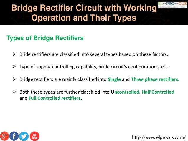 Figure 5 Single Phase And 3phase Half Controlled Bridge Rectifiers