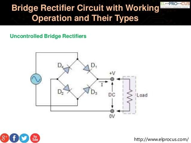 Circuit 142 Fullwave Rectifier