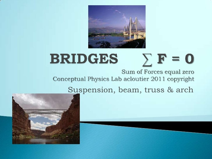 BRIDGES    ∑ F = 0Sum of Forces equal zeroConceptual Physics Lab acloutier 2011 copyright <br />Suspension, beam, truss & ...