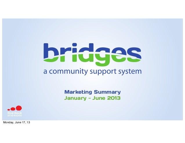 Marketing SummaryJanuary - June 2013Monday, June 17, 13