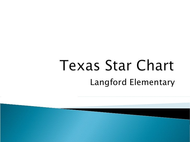 Langford Elementary