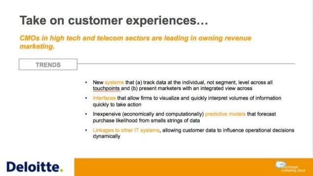 61% 60% 59% 50% 30% 4% 0% 10% 20% 30% 40% 50% 60% 70% Data Acquisition Testing & Optimization Flexible / Agile Marketing P...