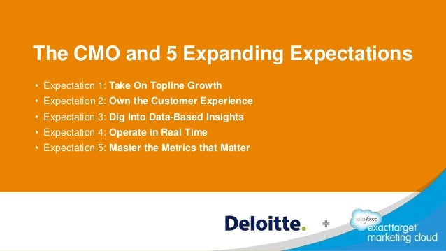 The CMO and 5 Expanding Expectations • Expectation 1: Take On Topline Growth • Expectation 2: Own the Customer Experience ...