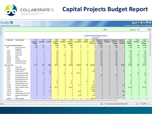 spreadsheet for globalizing the cost of capital and capital budgeting at aes Globalizing the cost of capital and capital budgeting at aes - aes has been using a single discount rate for all of its operations an equity discount rate of 12% based on us data.