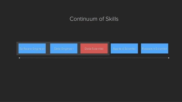 Bridging the Gap Between Data Science & Engineer: Building High-Performance Teams Slide 4