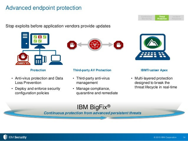 Ibm Bigfix Closing The Endpoint Gap Between It Ops And