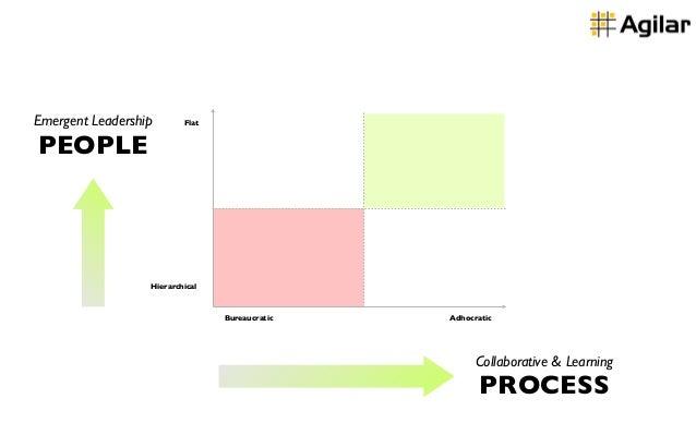 google apple and semco 16 april 2014 diemen, 16 april 2014 – ondernemer en bestsellerauteur ricardo semler leidt een democratisch bedrijf waar werknemers eigen werktijden, baas en salaris bepalen ruim 57% van de nederlandse werknemers ziet deze aanpak, bekend als de semco-stijl, wel zitten randstad deed onderzoek naar de.