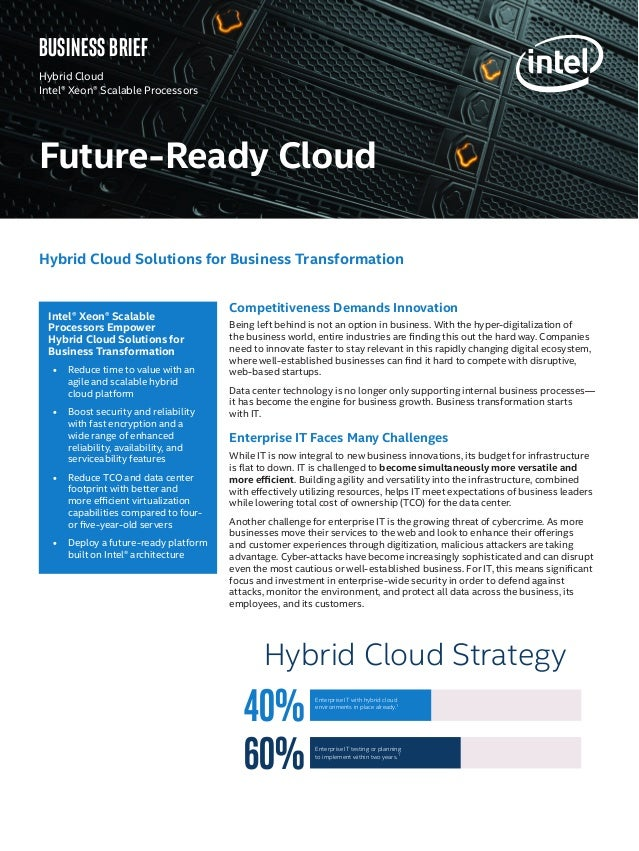Future-Ready Cloud Hybrid Cloud Intel® Xeon® Scalable Processors Competitiveness Demands Innovation Being left behind is n...