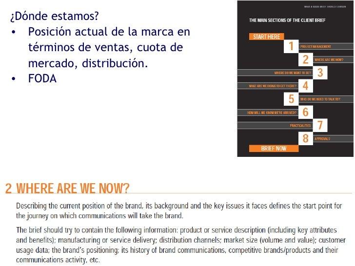 <ul><li>¿Dónde estamos? </li></ul><ul><li>Posición actual de la marca en términos de ventas, cuota de mercado, distribució...