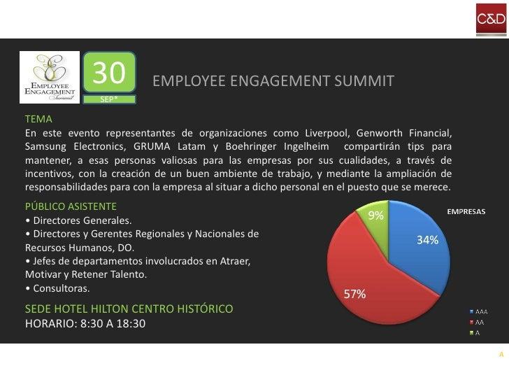 30           EMPLOYEE ENGAGEMENT SUMMIT                 SEP*  TEMA En este evento representantes de organizaciones como Li...