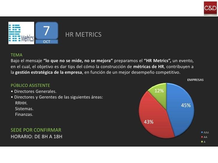 """7           HR METRICS                 OCT   TEMA Bajo el mensaje """"lo que no se mide, no se mejora"""" preparamos el """"HR Metr..."""