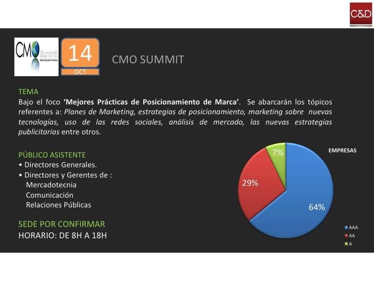 14           CMO SUMMIT                 OCT  TEMA Bajo el foco 'Mejores Prácticas de Posicionamiento de Marca'. Se abarcar...