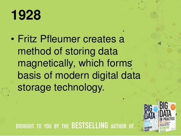 1928 • Fritz Pfleumer creates a method of storing data magnetically, which forms basis of modern digital data storage tech...
