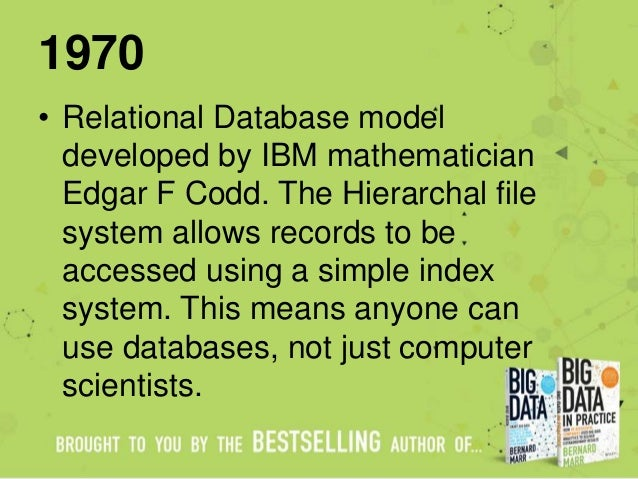 1970 • Relational Database model developed by IBM mathematician Edgar F Codd. The Hierarchal file system allows records to...