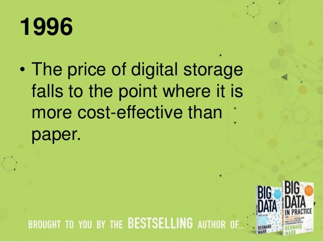 1996 • The price of digital storage falls to the point where it is more cost-effective than paper.