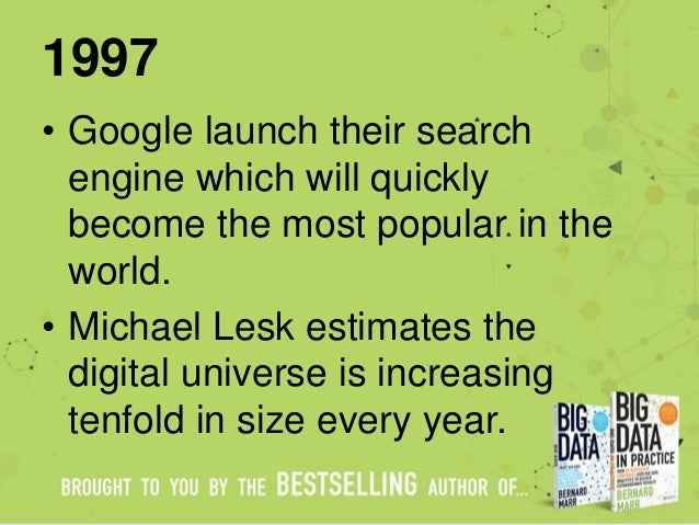 1997 • Google launch their search engine which will quickly become the most popular in the world. • Michael Lesk estimates...