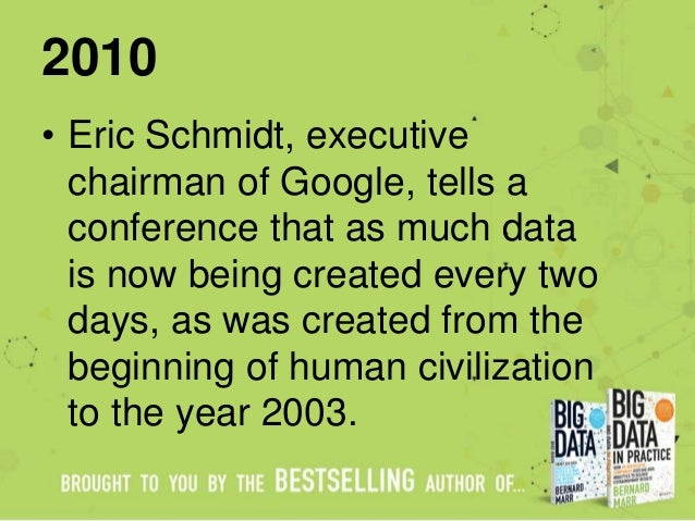 2010 • Eric Schmidt, executive chairman of Google, tells a conference that as much data is now being created every two day...