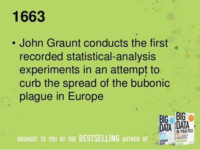 1663 • John Graunt conducts the first recorded statistical-analysis experiments in an attempt to curb the spread of the bu...