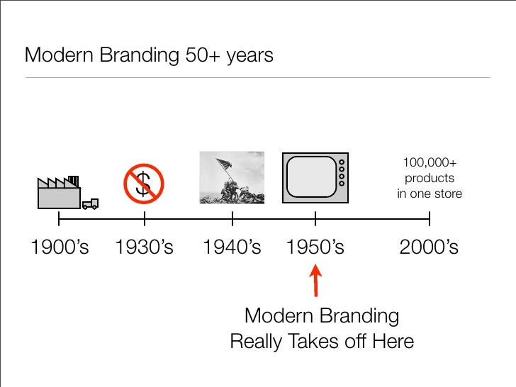 history of branding Welcome to the scout brand centre learn more about our brand and get all you need to create great communications download guidelines and logos straightaway, or if.