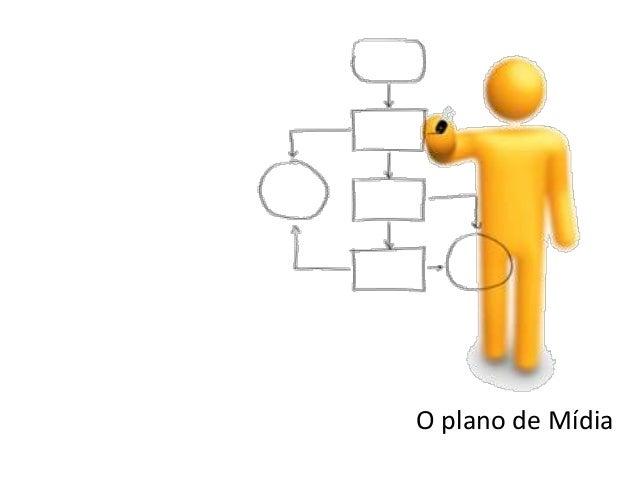 O plano de Mídia